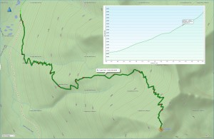 Map-Profile
